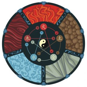 5 feng shui elements